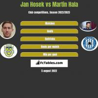 Jan Hosek vs Martin Hala h2h player stats
