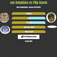 Jan Kalabiska vs Filip Hasek h2h player stats