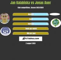 Jan Kalabiska vs Jonas Auer h2h player stats