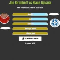 Jan Kirchhoff vs Klaus Gjasula h2h player stats