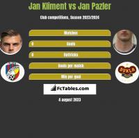 Jan Kliment vs Jan Pazler h2h player stats