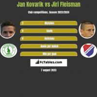 Jan Kovarik vs Jiri Fleisman h2h player stats