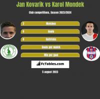 Jan Kovarik vs Karol Mondek h2h player stats