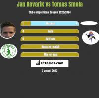Jan Kovarik vs Tomas Smola h2h player stats