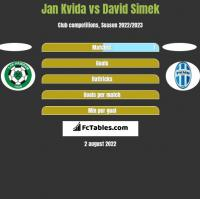 Jan Kvida vs David Simek h2h player stats