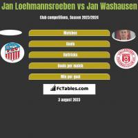 Jan Loehmannsroeben vs Jan Washausen h2h player stats