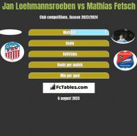 Jan Loehmannsroeben vs Mathias Fetsch h2h player stats