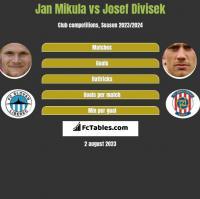 Jan Mikula vs Josef Divisek h2h player stats