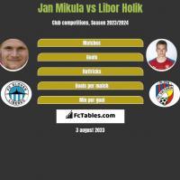 Jan Mikula vs Libor Holik h2h player stats