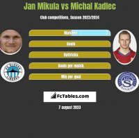 Jan Mikula vs Michal Kadlec h2h player stats