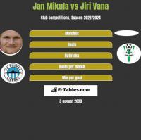 Jan Mikula vs Jiri Vana h2h player stats