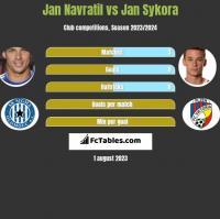 Jan Navratil vs Jan Sykora h2h player stats