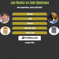 Jan Nosko vs Cole Kpekawa h2h player stats