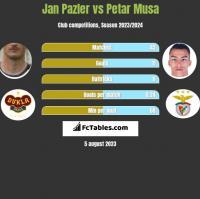 Jan Pazler vs Petar Musa h2h player stats