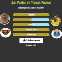 Jan Pazler vs Tomas Poznar h2h player stats