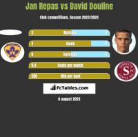 Jan Repas vs David Douline h2h player stats