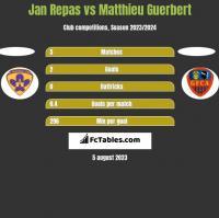 Jan Repas vs Matthieu Guerbert h2h player stats