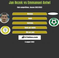 Jan Rezek vs Emmanuel Antwi h2h player stats
