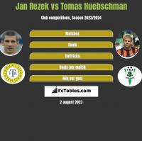 Jan Rezek vs Tomas Huebschman h2h player stats