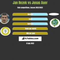 Jan Rezek vs Jonas Auer h2h player stats