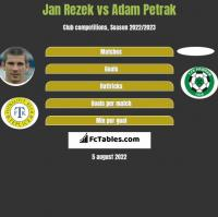 Jan Rezek vs Adam Petrak h2h player stats
