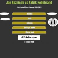 Jan Reznicek vs Patrik Hellebrand h2h player stats