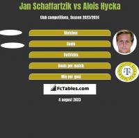 Jan Schaffartzik vs Alois Hycka h2h player stats