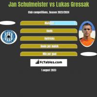 Jan Schulmeister vs Lukas Gressak h2h player stats