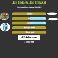 Jan Seda vs Jan Stejskal h2h player stats