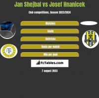 Jan Shejbal vs Josef Hnanicek h2h player stats
