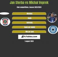 Jan Sterba vs Michal Veprek h2h player stats