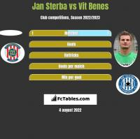 Jan Sterba vs Vit Benes h2h player stats