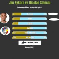 Jan Sykora vs Nicolae Stanciu h2h player stats
