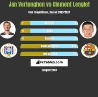 Jan Vertonghen vs Clement Lenglet h2h player stats