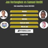 Jan Vertonghen vs Samuel Umtiti h2h player stats