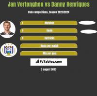 Jan Vertonghen vs Danny Henriques h2h player stats