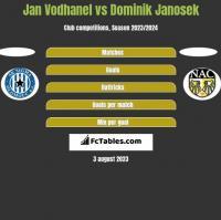 Jan Vodhanel vs Dominik Janosek h2h player stats
