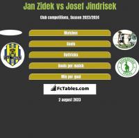 Jan Zidek vs Josef Jindrisek h2h player stats