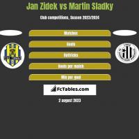 Jan Zidek vs Martin Sladky h2h player stats