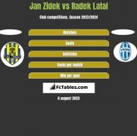 Jan Zidek vs Radek Latal h2h player stats