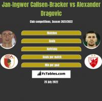 Jan-Ingwer Callsen-Bracker vs Alexander Dragovic h2h player stats
