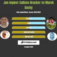 Jan-Ingwer Callsen-Bracker vs Marek Suchy h2h player stats