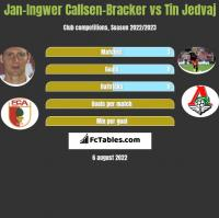 Jan-Ingwer Callsen-Bracker vs Tin Jedvaj h2h player stats