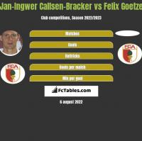 Jan-Ingwer Callsen-Bracker vs Felix Goetze h2h player stats