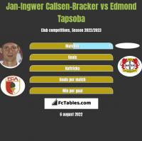 Jan-Ingwer Callsen-Bracker vs Edmond Tapsoba h2h player stats
