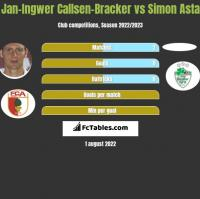 Jan-Ingwer Callsen-Bracker vs Simon Asta h2h player stats