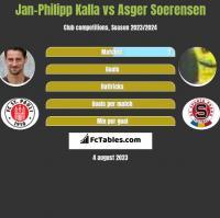 Jan-Philipp Kalla vs Asger Soerensen h2h player stats