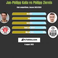 Jan-Philipp Kalla vs Philipp Ziereis h2h player stats