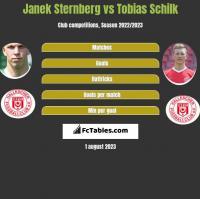 Janek Sternberg vs Tobias Schilk h2h player stats