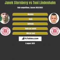 Janek Sternberg vs Toni Lindenhahn h2h player stats